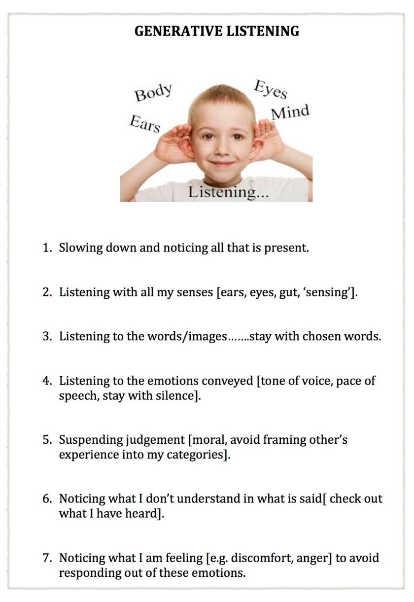 Generative Listening image.