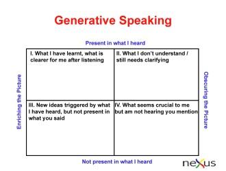 generative speaking_